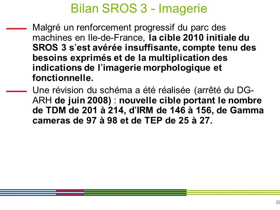22 Bilan SROS 3 - Imagerie Malgré un renforcement progressif du parc des machines en Ile-de-France, la cible 2010 initiale du SROS 3 sest avérée insuffisante, compte tenu des besoins exprimés et de la multiplication des indications de limagerie morphologique et fonctionnelle.