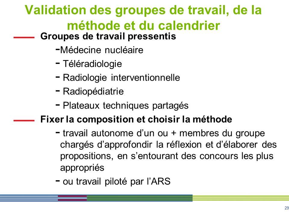 29 Validation des groupes de travail, de la méthode et du calendrier Groupes de travail pressentis - Médecine nucléaire - Téléradiologie - Radiologie