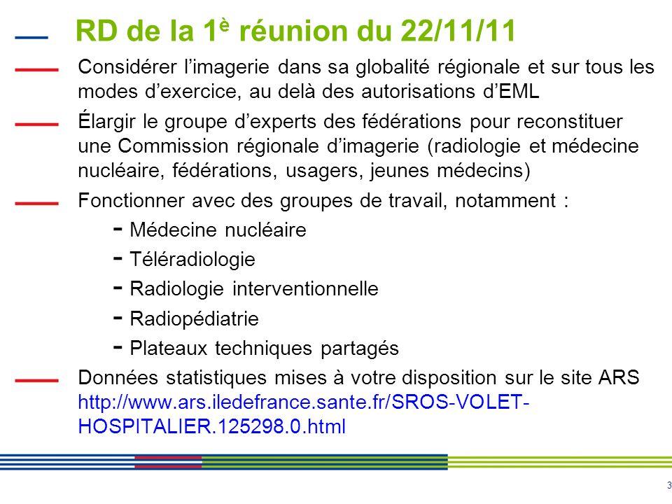 3 RD de la 1 è réunion du 22/11/11 Considérer limagerie dans sa globalité régionale et sur tous les modes dexercice, au delà des autorisations dEML Él