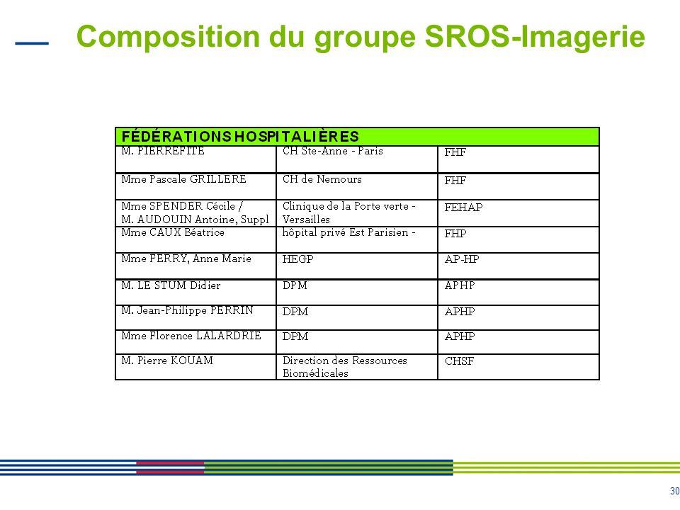 30 Composition du groupe SROS-Imagerie