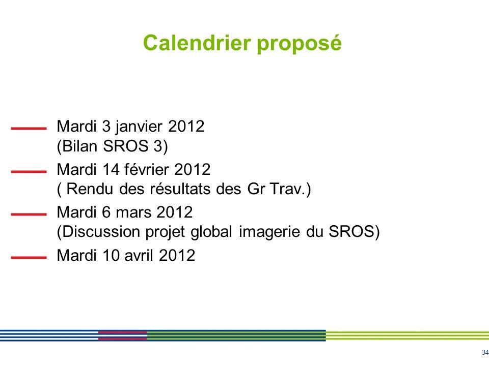 34 Calendrier proposé Mardi 3 janvier 2012 (Bilan SROS 3) Mardi 14 février 2012 ( Rendu des résultats des Gr Trav.) Mardi 6 mars 2012 (Discussion projet global imagerie du SROS) Mardi 10 avril 2012