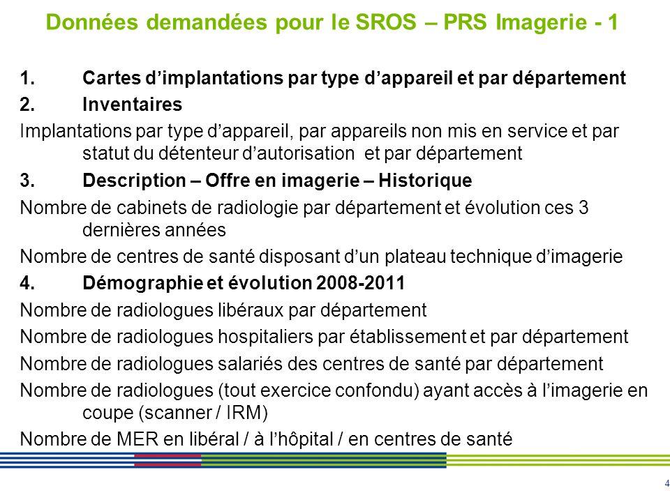 4 Données demandées pour le SROS – PRS Imagerie - 1 1.Cartes dimplantations par type dappareil et par département 2.Inventaires Implantations par type