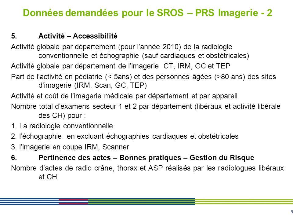 5 5.Activité – Accessibilité Activité globale par département (pour lannée 2010) de la radiologie conventionnelle et échographie (sauf cardiaques et o