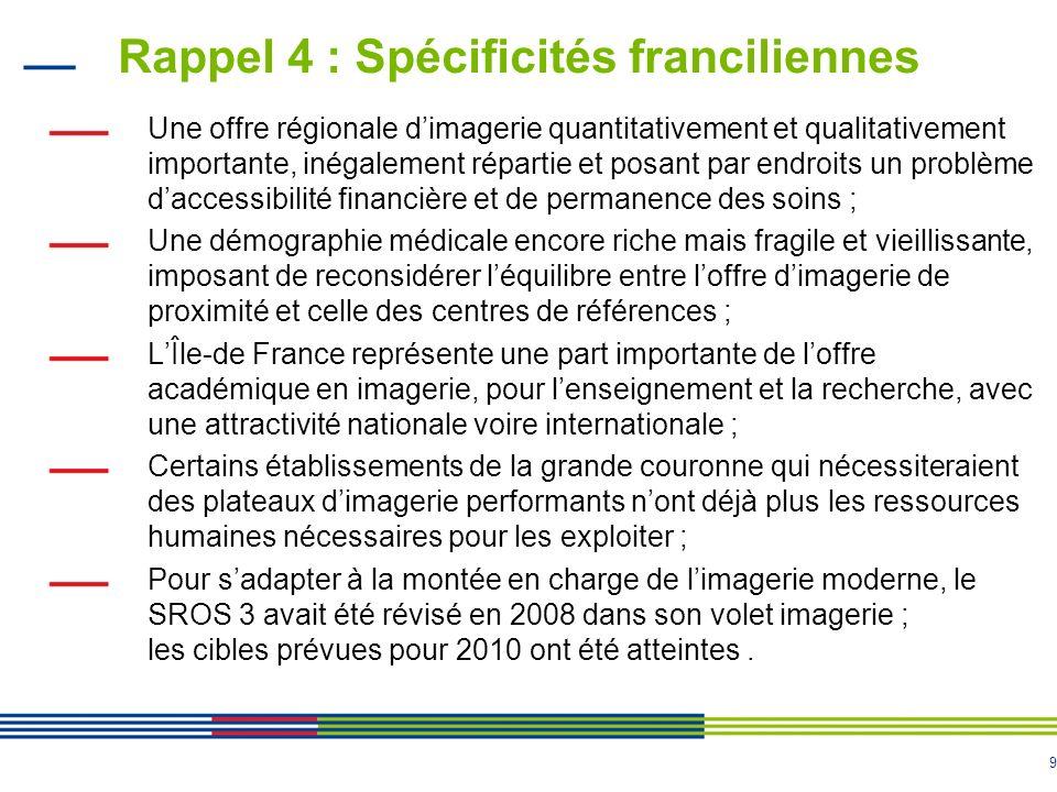 9 Rappel 4 : Spécificités franciliennes Une offre régionale dimagerie quantitativement et qualitativement importante, inégalement répartie et posant p