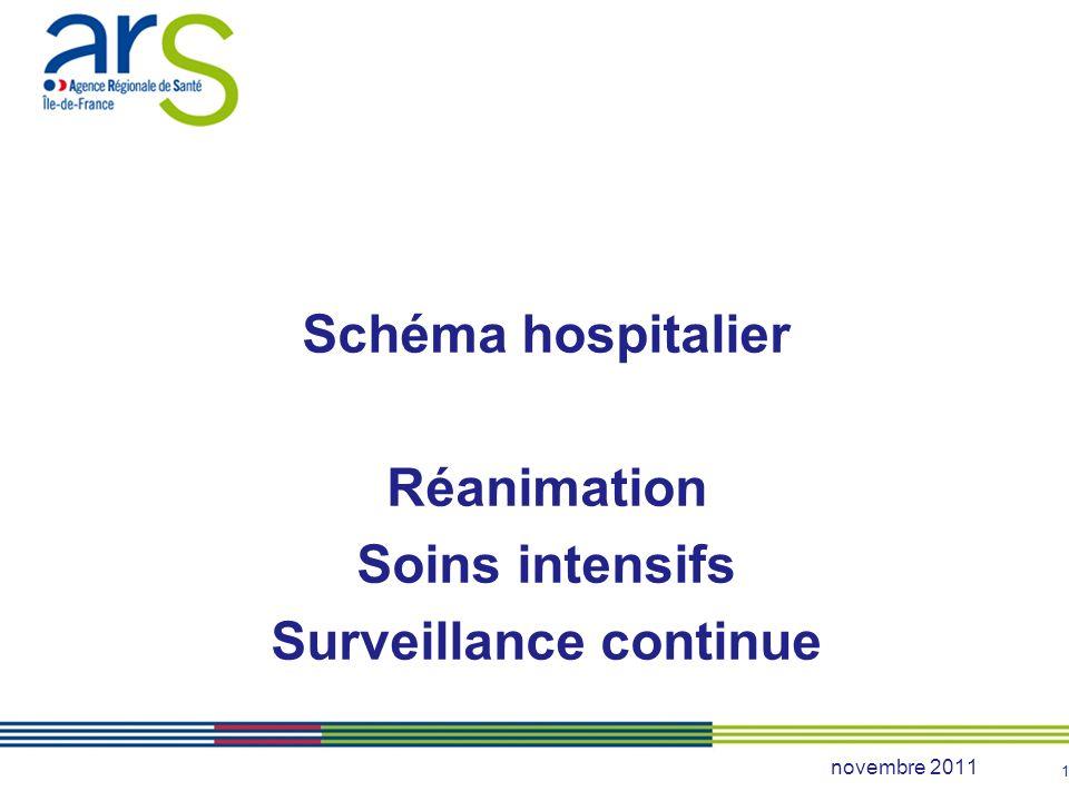 1 Schéma hospitalier Réanimation Soins intensifs Surveillance continue novembre 2011