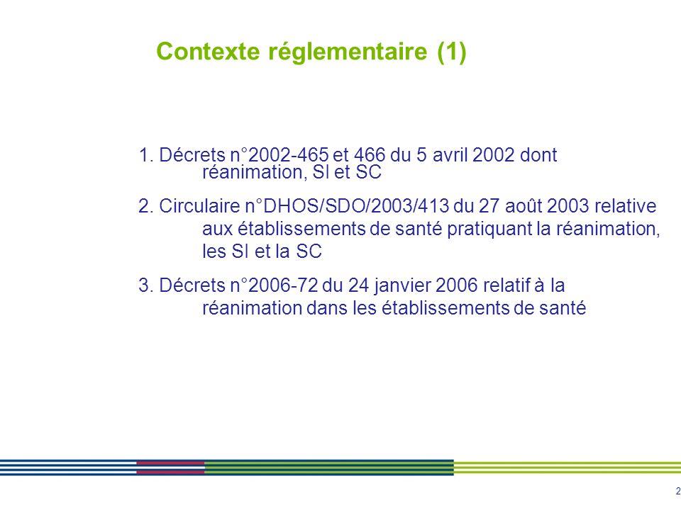 2 Contexte réglementaire (1) 1. Décrets n°2002-465 et 466 du 5 avril 2002 dont réanimation, SI et SC 2. Circulaire n°DHOS/SDO/2003/413 du 27 août 2003