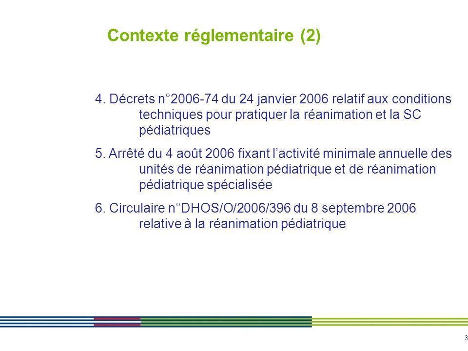 3 Contexte réglementaire (2) 4. Décrets n°2006-74 du 24 janvier 2006 relatif aux conditions techniques pour pratiquer la réanimation et la SC pédiatri