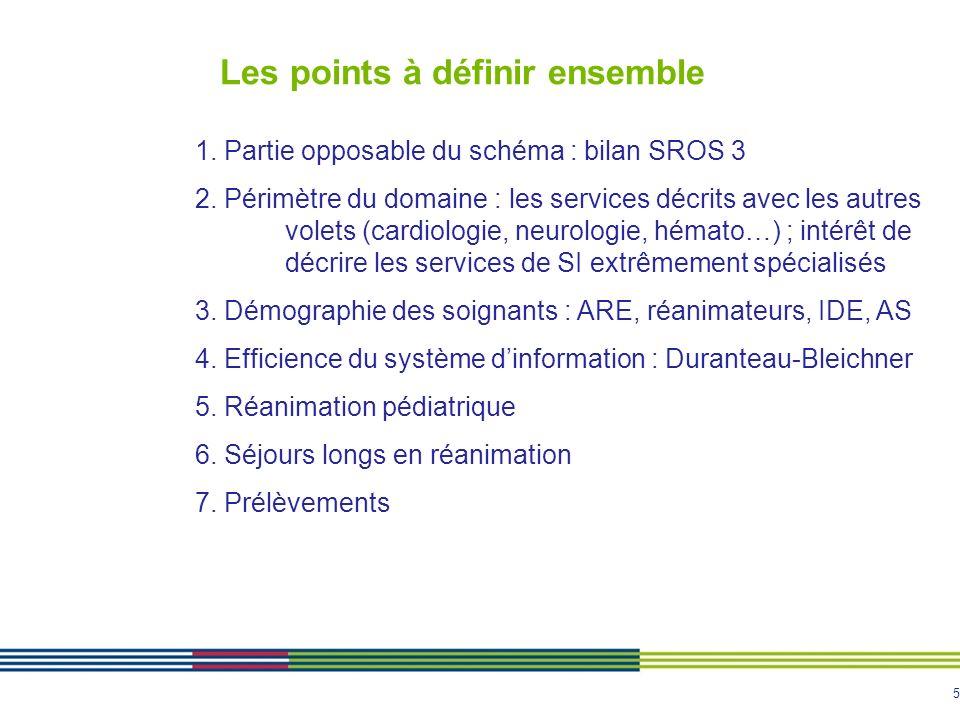 5 Les points à définir ensemble 1. Partie opposable du schéma : bilan SROS 3 2. Périmètre du domaine : les services décrits avec les autres volets (ca