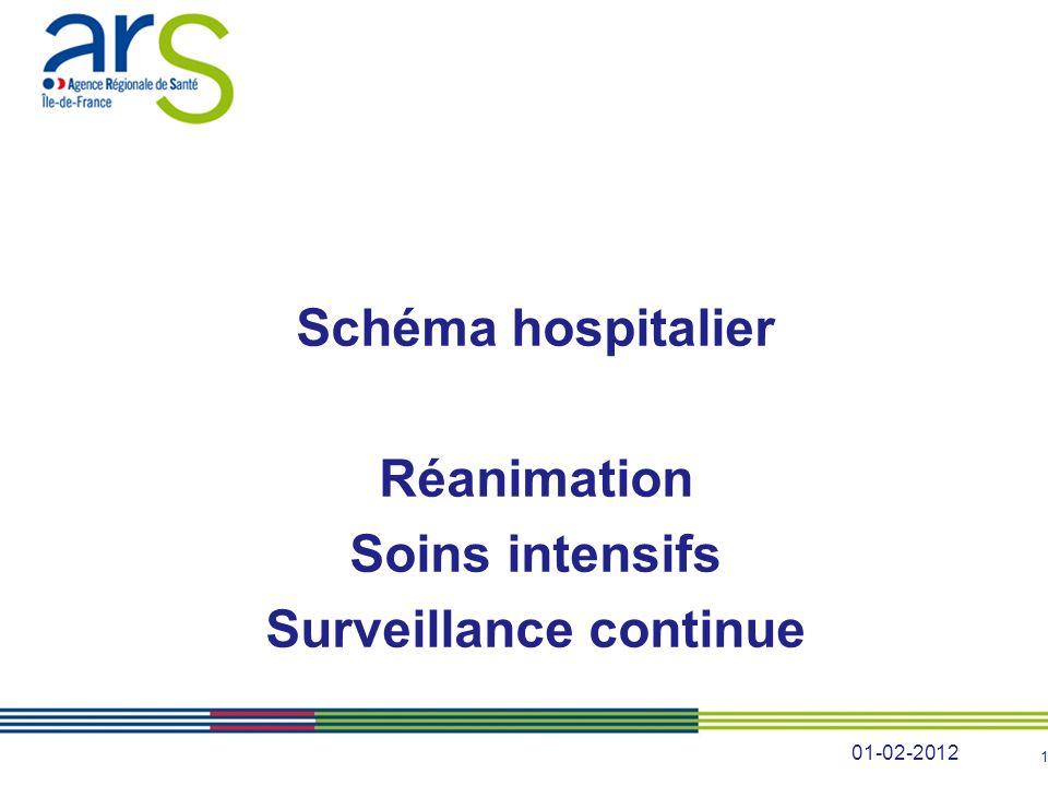 1 Schéma hospitalier Réanimation Soins intensifs Surveillance continue 01-02-2012