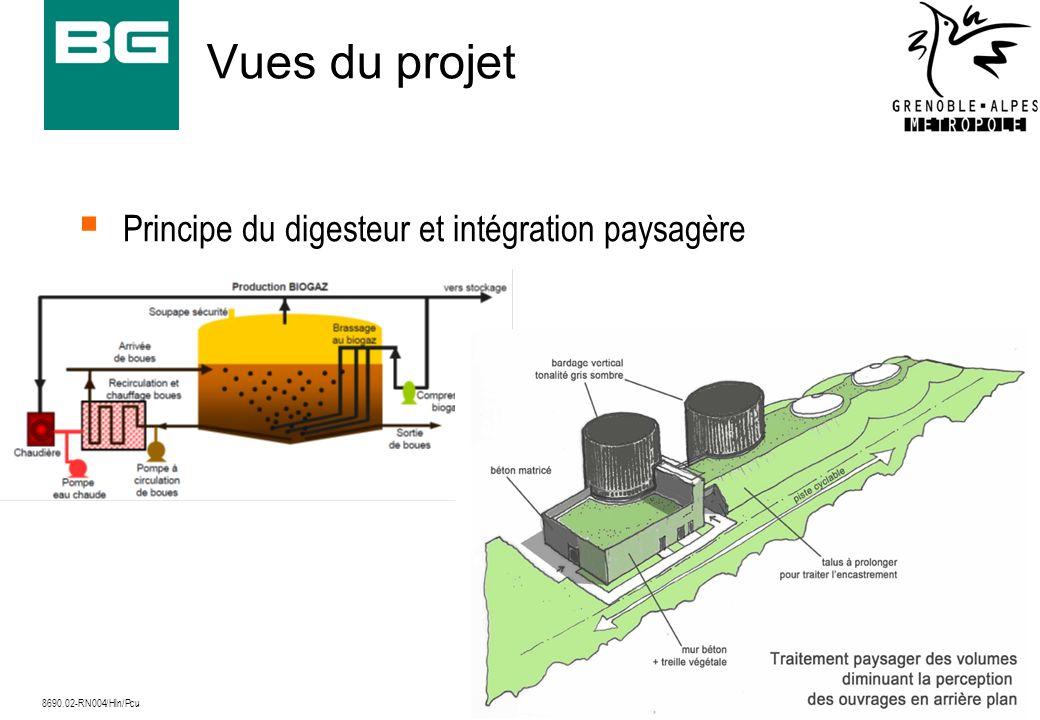 15/03/201210 8690.02-RN004/Hln/Pcu Vues du projet Principe du digesteur et intégration paysagère