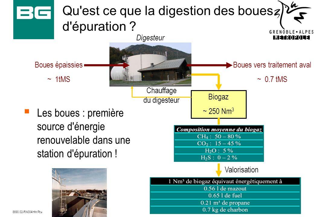 15/03/20123 8690.02-RN004/Hln/Pcu Qu'est ce que la digestion des boues d'épuration ? Les boues : première source d'énergie renouvelable dans une stati