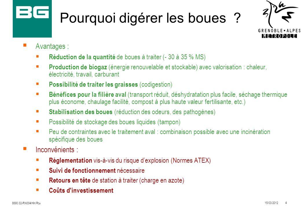 15/03/20124 8690.02-RN004/Hln/Pcu Pourquoi digérer les boues ? Avantages : Réduction de la quantité de boues à traiter (- 30 à 35 % MS) Production de