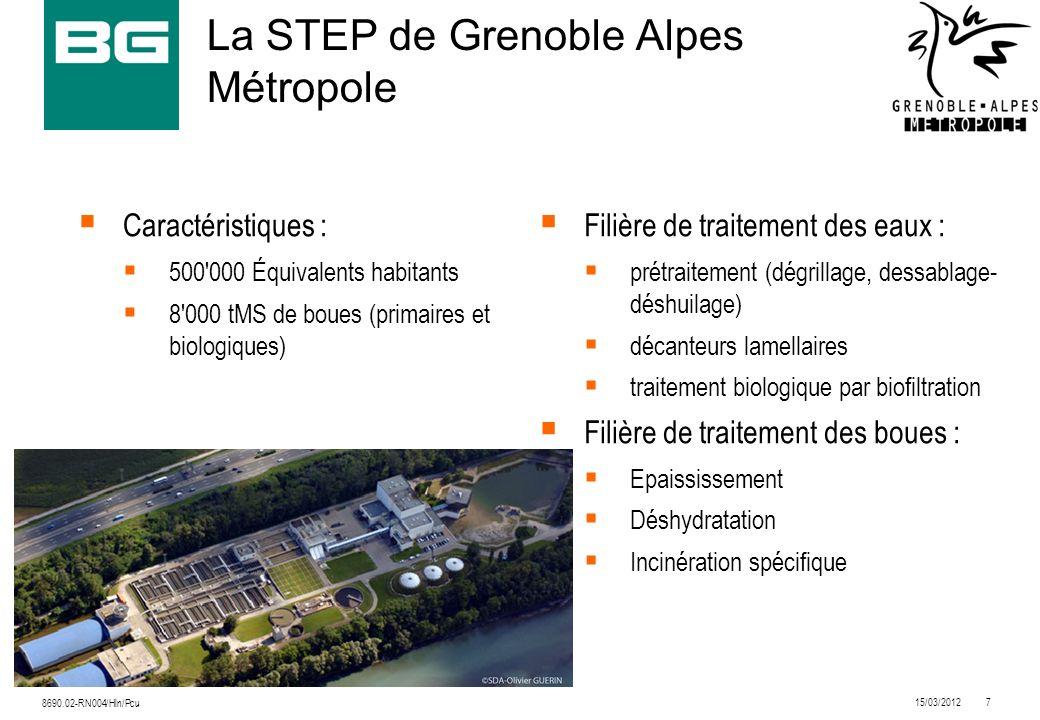 15/03/20127 8690.02-RN004/Hln/Pcu La STEP de Grenoble Alpes Métropole Caractéristiques : 500'000 Équivalents habitants 8'000 tMS de boues (primaires e