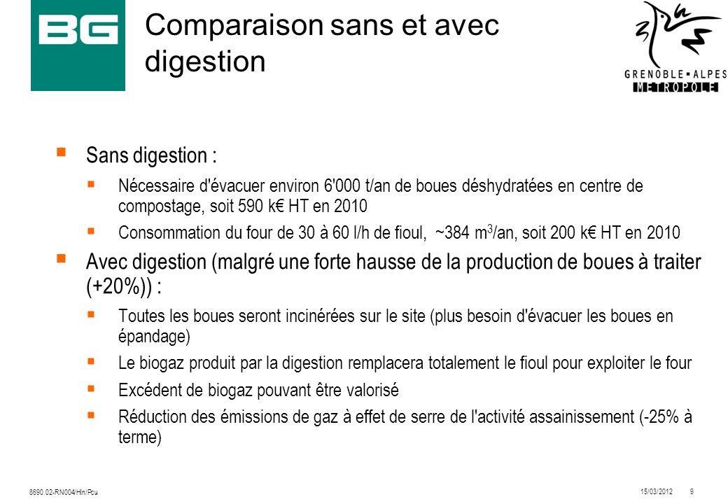 15/03/20129 8690.02-RN004/Hln/Pcu Comparaison sans et avec digestion Sans digestion : Nécessaire d'évacuer environ 6'000 t/an de boues déshydratées en