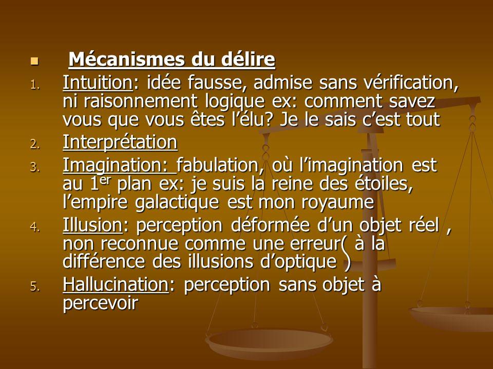 Mécanismes du délire Mécanismes du délire 1. Intuition: idée fausse, admise sans vérification, ni raisonnement logique ex: comment savez vous que vous