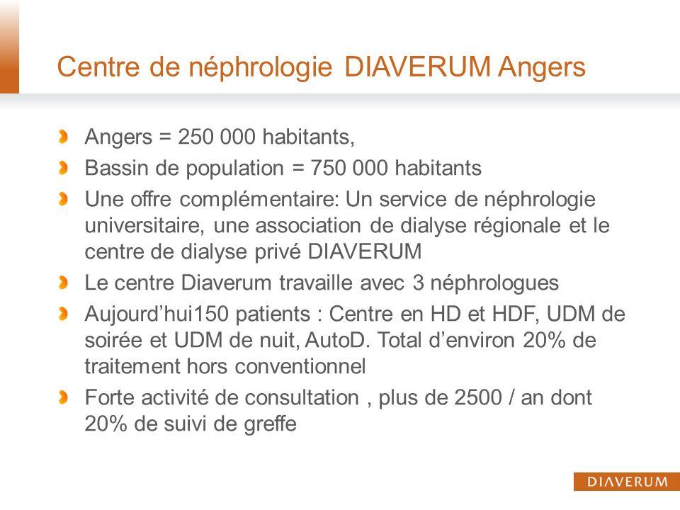 Le projet de dialyse longue, de lidée à la réalisation 5© Diaverum 2008 08 March 2014