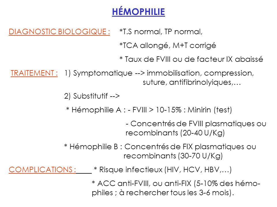 HÉMOPHILIE DIAGNOSTIC BIOLOGIQUE : *T.S normal, TP normal, *TCA allongé, M+T corrigé * Taux de FVIII ou de facteur IX abaissé TRAITEMENT : 1) Symptomatique --> immobilisation, compression, suture, antifibrinolyiques,… 2) Substitutif --> * Hémophilie A : - FVIII > 10-15% : Minirin (test) - Concentrés de FVIII plasmatiques ou recombinants (20-40 U/Kg) * Hémophilie B : Concentrés de FIX plasmatiques ou recombinants (30-70 U/Kg) COMPLICATIONS : * Risque infectieux (HIV, HCV, HBV,…) * ACC anti-FVIII, ou anti-FIX (5-10% des hémo- philes ; à rechercher tous les 3-6 mois).