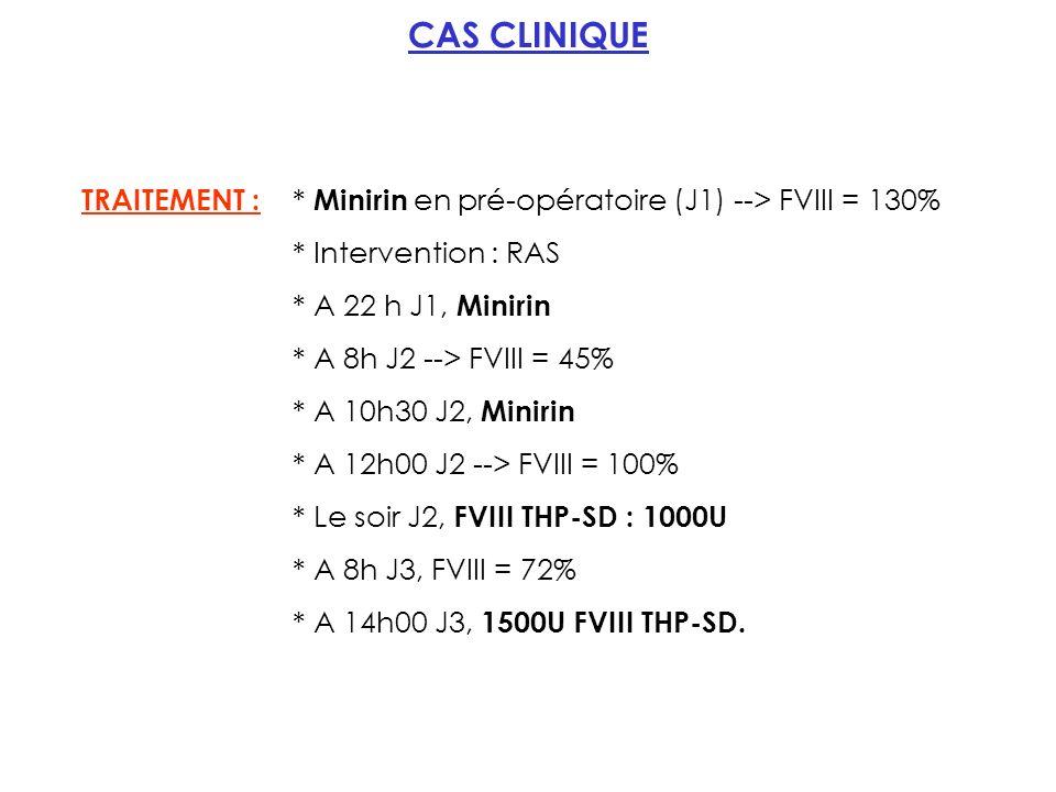 CAS CLINIQUE TRAITEMENT : * Minirin en pré-opératoire (J1) --> FVIII = 130% * Intervention : RAS * A 22 h J1, Minirin * A 8h J2 --> FVIII = 45% * A 10h30 J2, Minirin * A 12h00 J2 --> FVIII = 100% * Le soir J2, FVIII THP-SD : 1000U * A 8h J3, FVIII = 72% * A 14h00 J3, 1500U FVIII THP-SD.