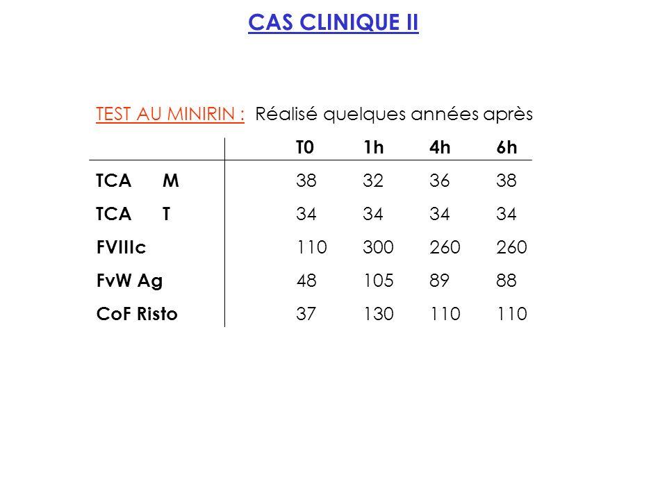CAS CLINIQUE II TEST AU MINIRIN : Réalisé quelques années après T01h4h6h TCAM 38323638 TCAT 34343434 FVIIIc 110300260260 FvW Ag 481058988 CoF Risto 37130110110