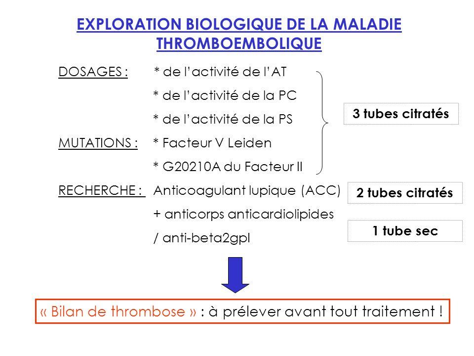 EXPLORATION BIOLOGIQUE DE LA MALADIE THROMBOEMBOLIQUE DOSAGES : * de lactivité de lAT * de lactivité de la PC * de lactivité de la PS MUTATIONS : * Facteur V Leiden * G20210A du Facteur II RECHERCHE : Anticoagulant lupique (ACC) + anticorps anticardiolipides / anti-beta2gpI « Bilan de thrombose » : à prélever avant tout traitement .