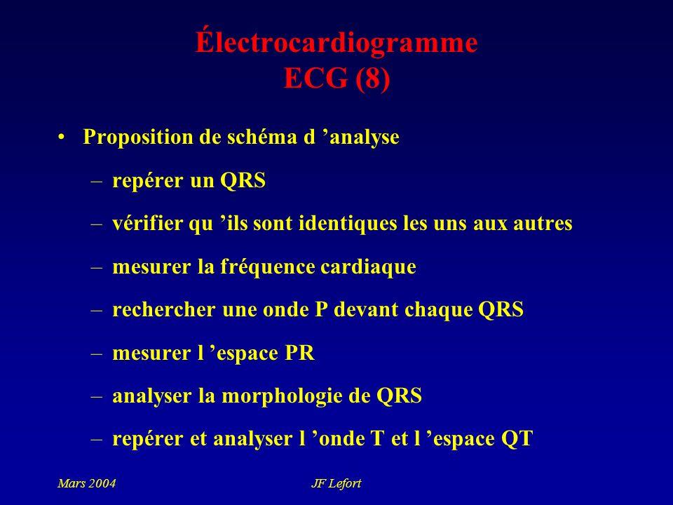 Mars 2004JF Lefort Électrocardiogramme ECG (8) Proposition de schéma d analyse –repérer un QRS –vérifier qu ils sont identiques les uns aux autres –me