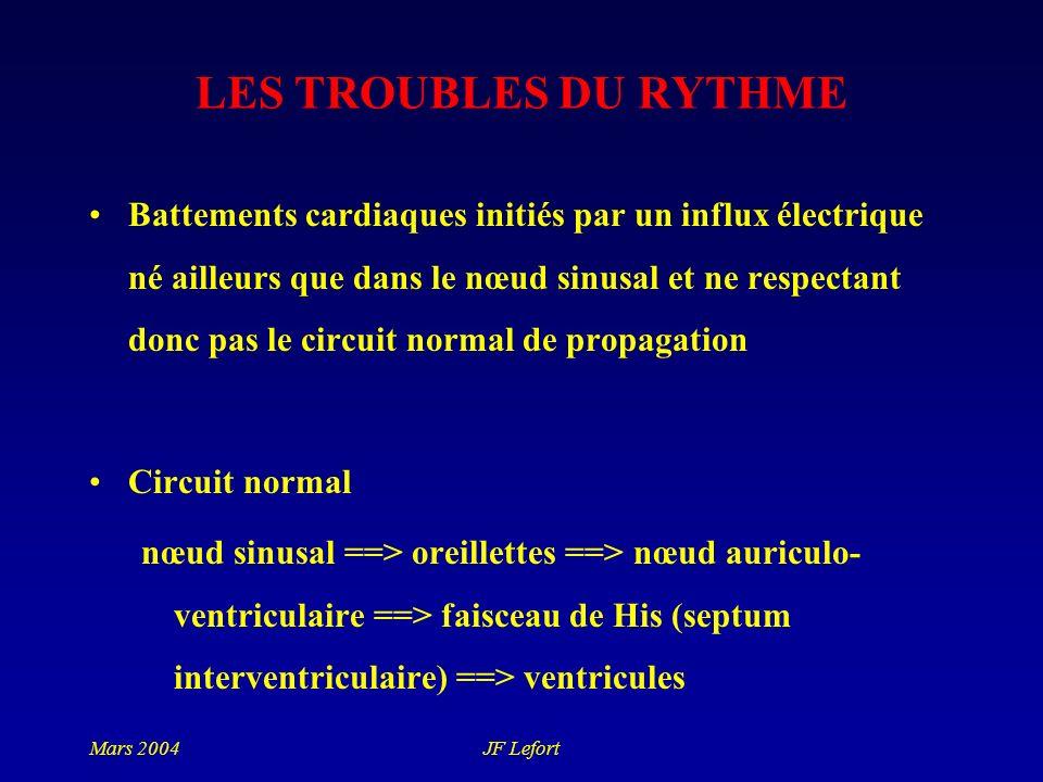 Mars 2004JF Lefort LES TROUBLES DU RYTHME Battements cardiaques initiés par un influx électrique né ailleurs que dans le nœud sinusal et ne respectant