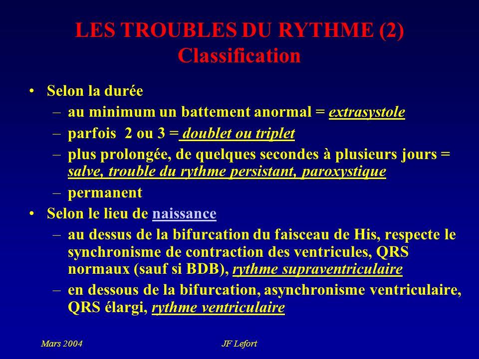 Mars 2004JF Lefort LES TROUBLES DU RYTHME (2) Classification Selon la durée –au minimum un battement anormal = extrasystole –parfois 2 ou 3 = doublet