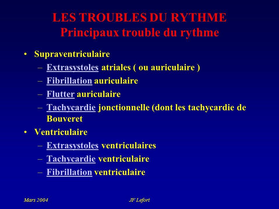 Mars 2004JF Lefort LES TROUBLES DU RYTHME Principaux trouble du rythme Supraventriculaire –Extrasystoles atriales ( ou auriculaire )Extrasystoles –Fib