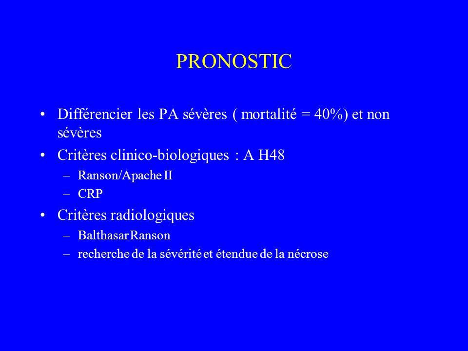 PRONOSTIC Différencier les PA sévères ( mortalité = 40%) et non sévères Critères clinico-biologiques : A H48 –Ranson/Apache II –CRP Critères radiologi