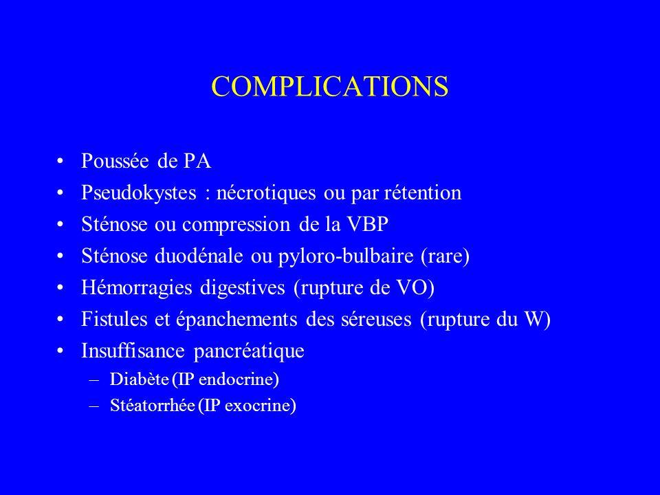 COMPLICATIONS Poussée de PA Pseudokystes : nécrotiques ou par rétention Sténose ou compression de la VBP Sténose duodénale ou pyloro-bulbaire (rare) H