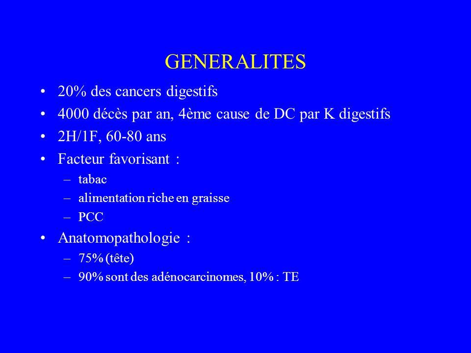 GENERALITES 20% des cancers digestifs 4000 décès par an, 4ème cause de DC par K digestifs 2H/1F, 60-80 ans Facteur favorisant : –tabac –alimentation r