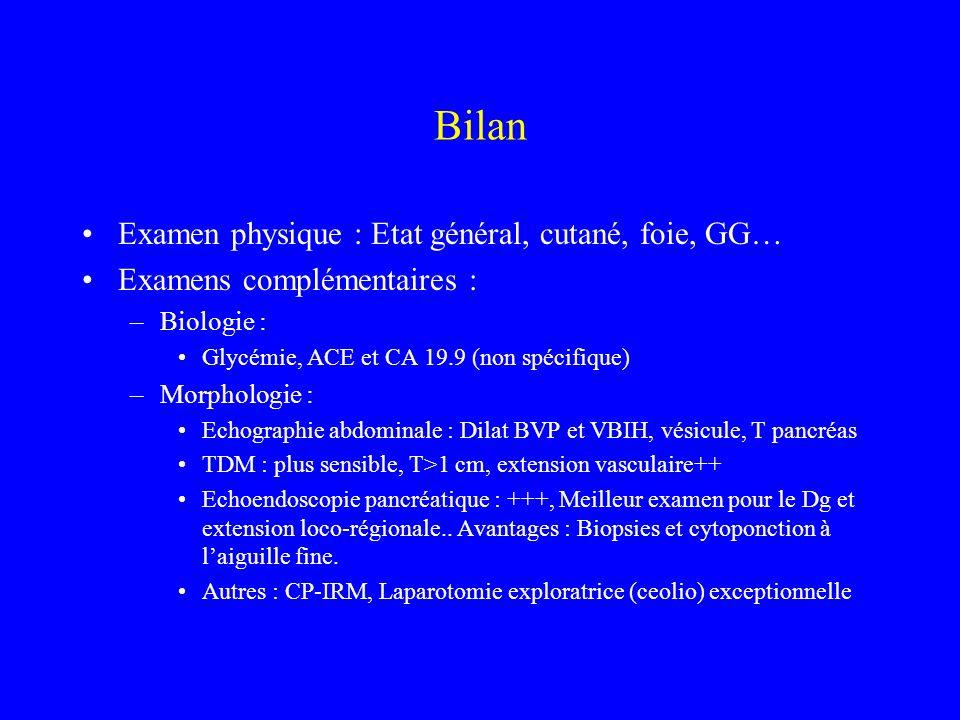 Bilan Examen physique : Etat général, cutané, foie, GG… Examens complémentaires : –Biologie : Glycémie, ACE et CA 19.9 (non spécifique) –Morphologie :