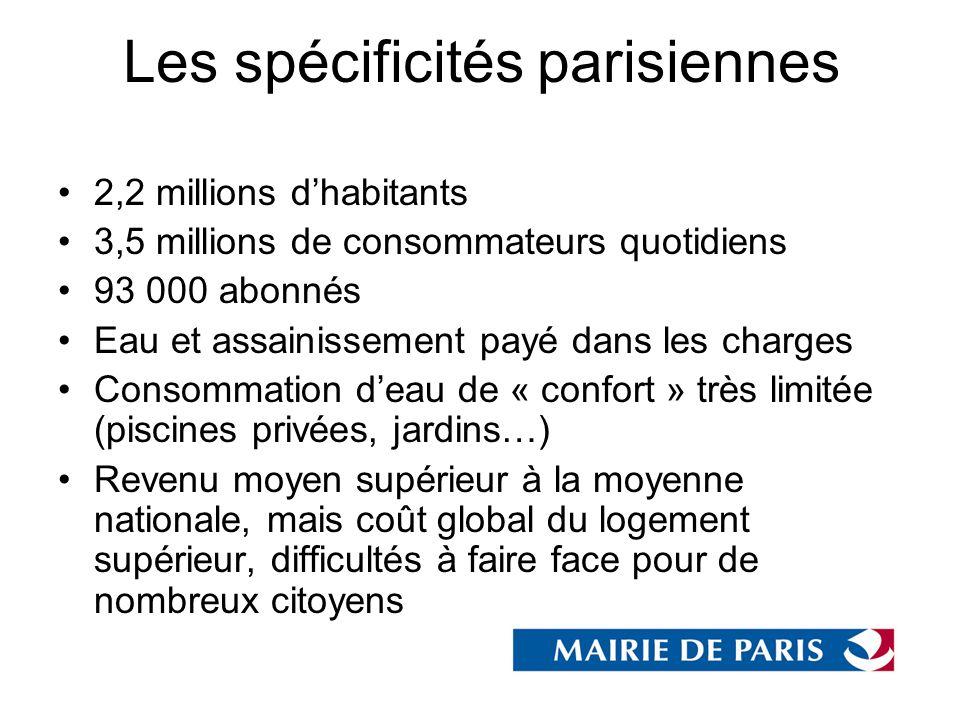 Les spécificités parisiennes 2,2 millions dhabitants 3,5 millions de consommateurs quotidiens 93 000 abonnés Eau et assainissement payé dans les charg