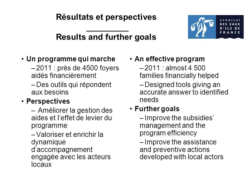 Résultats et perspectives _________ Results and further goals Un programme qui marche –2011 : près de 4500 foyers aidés financièrement –Des outils qui