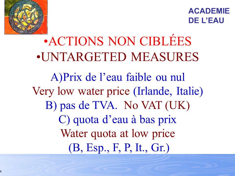 ACTIONS NON CIBLÉES UNTARGETED MEASURES A)Prix de leau faible ou nul Very low water price (Irlande, Italie) B) pas de TVA. No VAT (UK) C) quota deau à