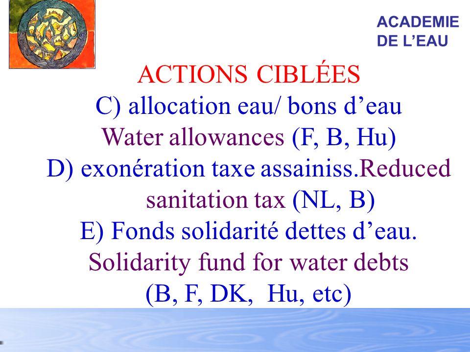 ACTIONS CIBLÉES C) allocation eau/ bons deau Water allowances (F, B, Hu) D) exonération taxe assainiss.Reduced sanitation tax (NL, B) E) Fonds solidar