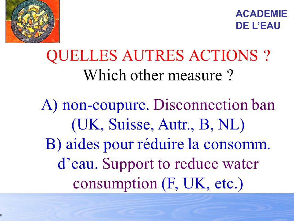 QUELLES AUTRES ACTIONS ? Which other measure ? A) non-coupure. Disconnection ban (UK, Suisse, Autr., B, NL) B) aides pour réduire la consomm. deau. Su