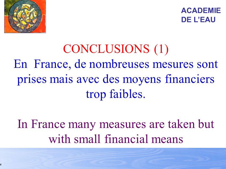 CONCLUSIONS (1) En France, de nombreuses mesures sont prises mais avec des moyens financiers trop faibles. In France many measures are taken but with