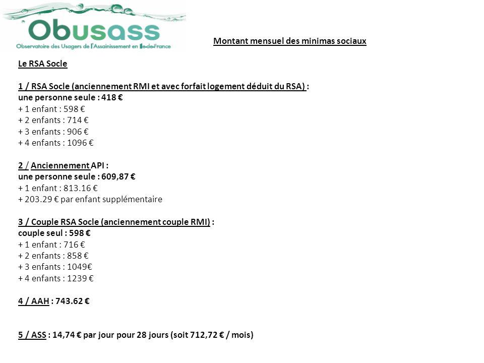 Montant mensuel des minimas sociaux Le RSA Socle 1 / RSA Socle (anciennement RMI et avec forfait logement déduit du RSA) : une personne seule : 418 +