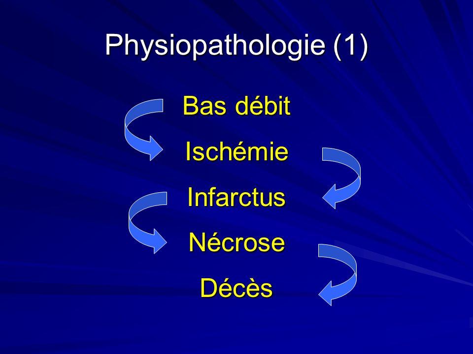 Physiopathologie (1) Bas débit IschémieInfarctusNécroseDécès