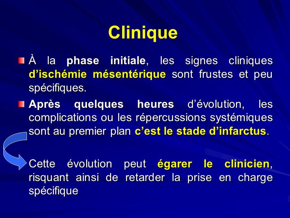 À la phase initiale, les signes cliniques dischémie mésentérique sont frustes et peu spécifiques. Après quelques heures dévolution, les complications