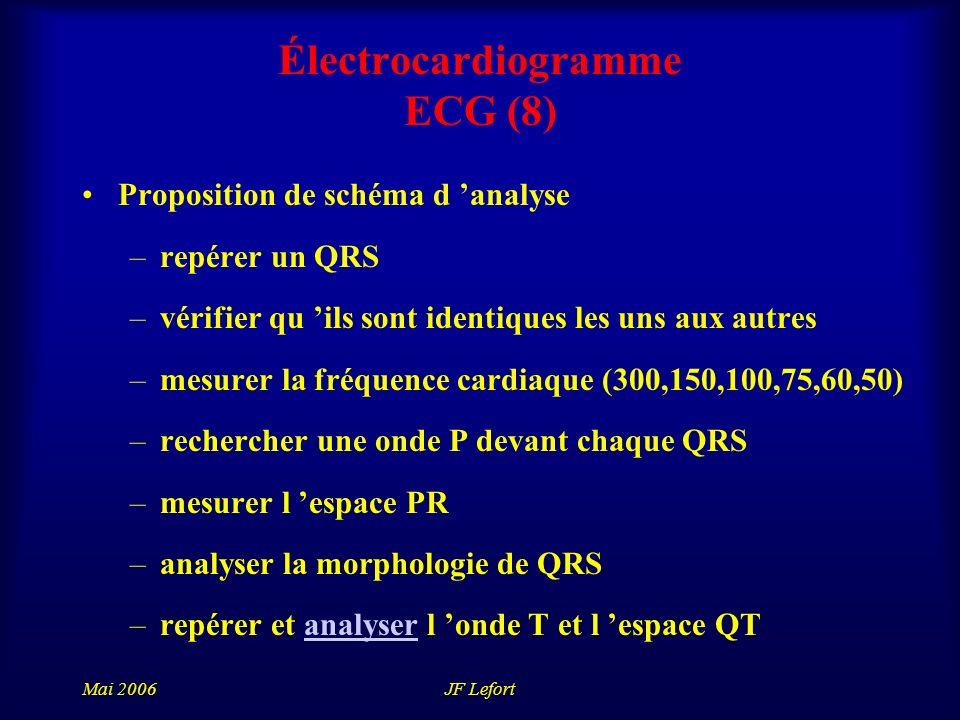 Mai 2006JF Lefort Électrocardiogramme ECG (8) Proposition de schéma d analyse –repérer un QRS –vérifier qu ils sont identiques les uns aux autres –mesurer la fréquence cardiaque (300,150,100,75,60,50) –rechercher une onde P devant chaque QRS –mesurer l espace PR –analyser la morphologie de QRS –repérer et analyser l onde T et l espace QTanalyser