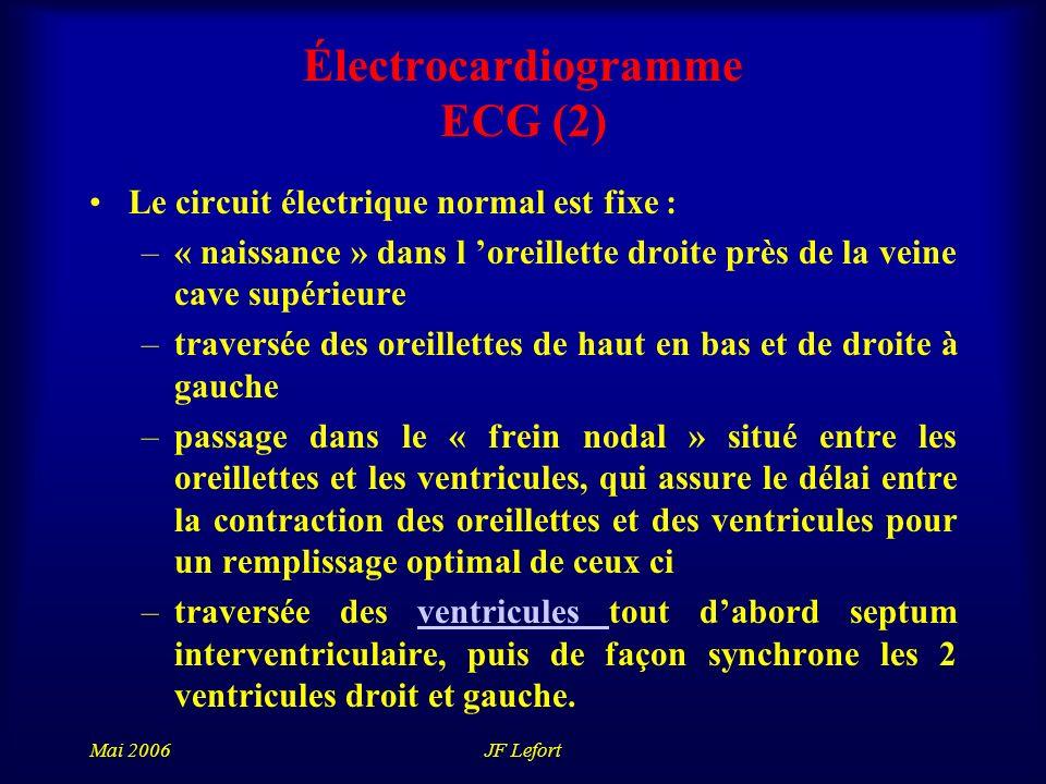 Mai 2006JF Lefort Électrocardiogramme ECG (2) Le circuit électrique normal est fixe : –« naissance » dans l oreillette droite près de la veine cave supérieure –traversée des oreillettes de haut en bas et de droite à gauche –passage dans le « frein nodal » situé entre les oreillettes et les ventricules, qui assure le délai entre la contraction des oreillettes et des ventricules pour un remplissage optimal de ceux ci –traversée des ventricules tout dabord septum interventriculaire, puis de façon synchrone les 2 ventricules droit et gauche.ventricules