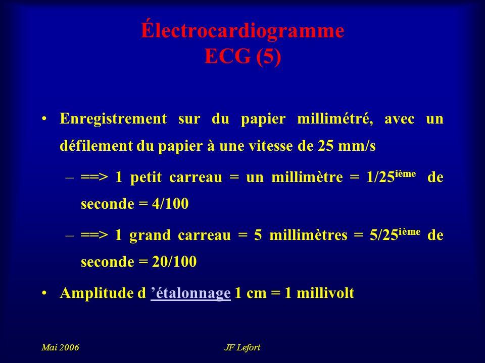 Mai 2006JF Lefort Électrocardiogramme ECG (5) Enregistrement sur du papier millimétré, avec un défilement du papier à une vitesse de 25 mm/s –==> 1 petit carreau = un millimètre = 1/25 ième de seconde = 4/100 –==> 1 grand carreau = 5 millimètres = 5/25 ième de seconde = 20/100 Amplitude d étalonnage 1 cm = 1 millivoltétalonnage