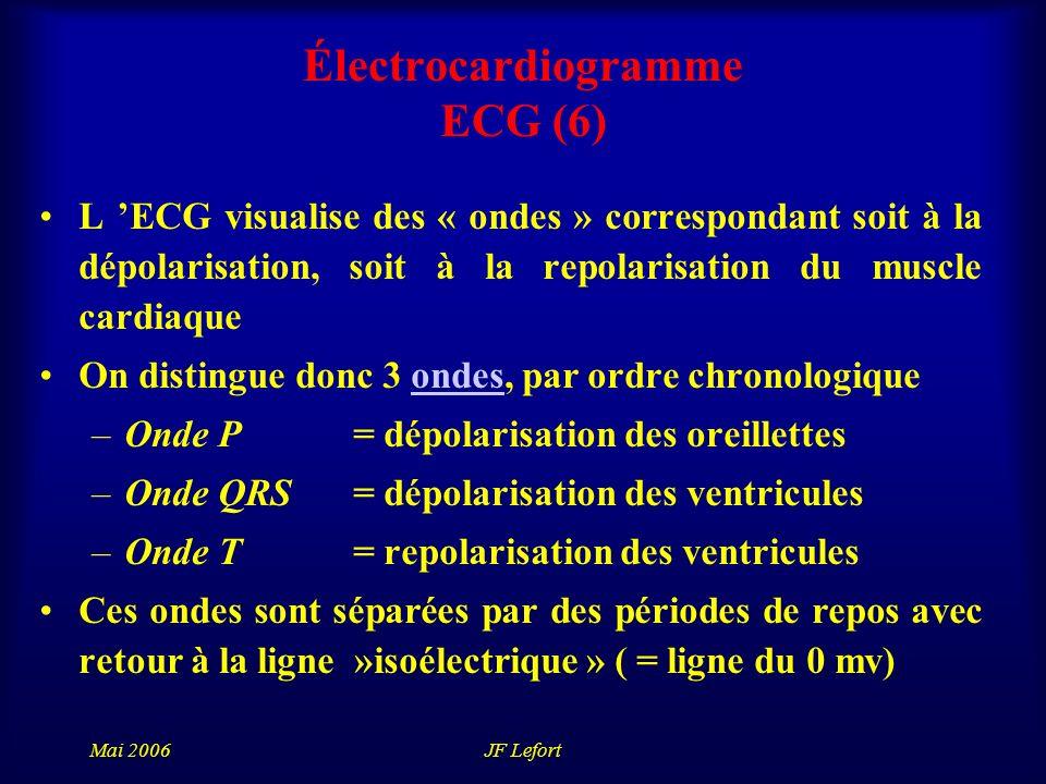 Mai 2006JF Lefort Électrocardiogramme ECG (6) L ECG visualise des « ondes » correspondant soit à la dépolarisation, soit à la repolarisation du muscle cardiaque On distingue donc 3 ondes, par ordre chronologiqueondes –Onde P = dépolarisation des oreillettes –Onde QRS = dépolarisation des ventricules –Onde T= repolarisation des ventricules Ces ondes sont séparées par des périodes de repos avec retour à la ligne »isoélectrique » ( = ligne du 0 mv)
