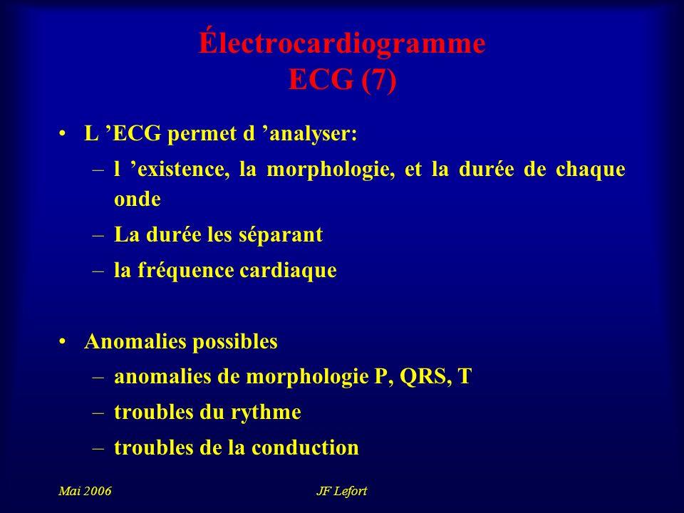 Mai 2006JF Lefort Électrocardiogramme ECG (7) L ECG permet d analyser: –l existence, la morphologie, et la durée de chaque onde –La durée les séparant –la fréquence cardiaque Anomalies possibles –anomalies de morphologie P, QRS, T –troubles du rythme –troubles de la conduction