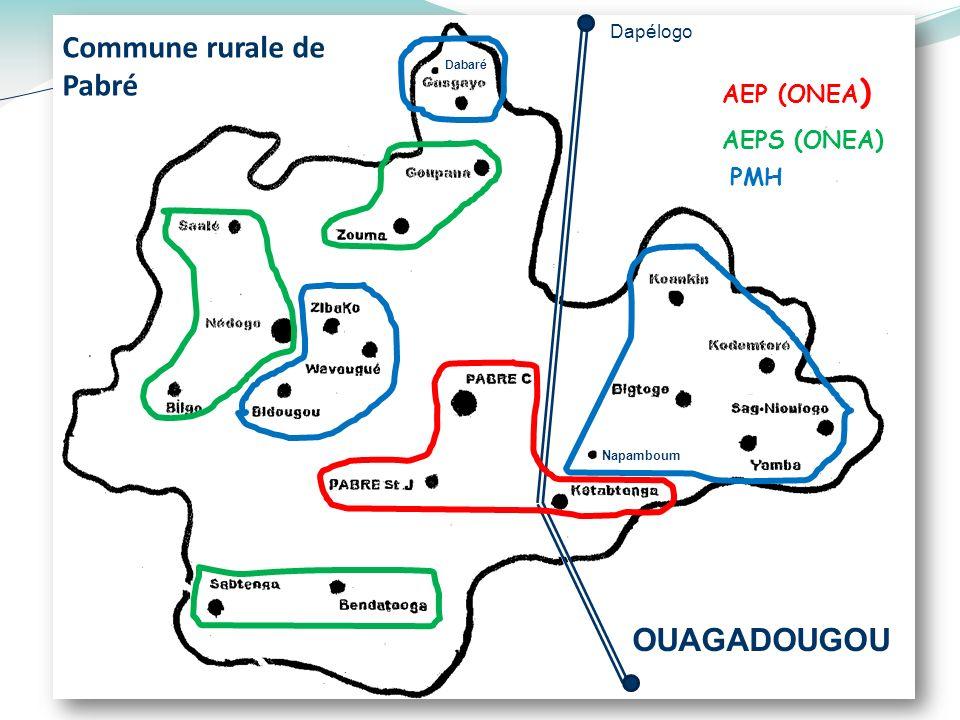 Dabaré Napamboum OUAGADOUGOU Dapélogo Commune rurale de Pabré AEP (ONEA ) AEPS (ONEA) PMH