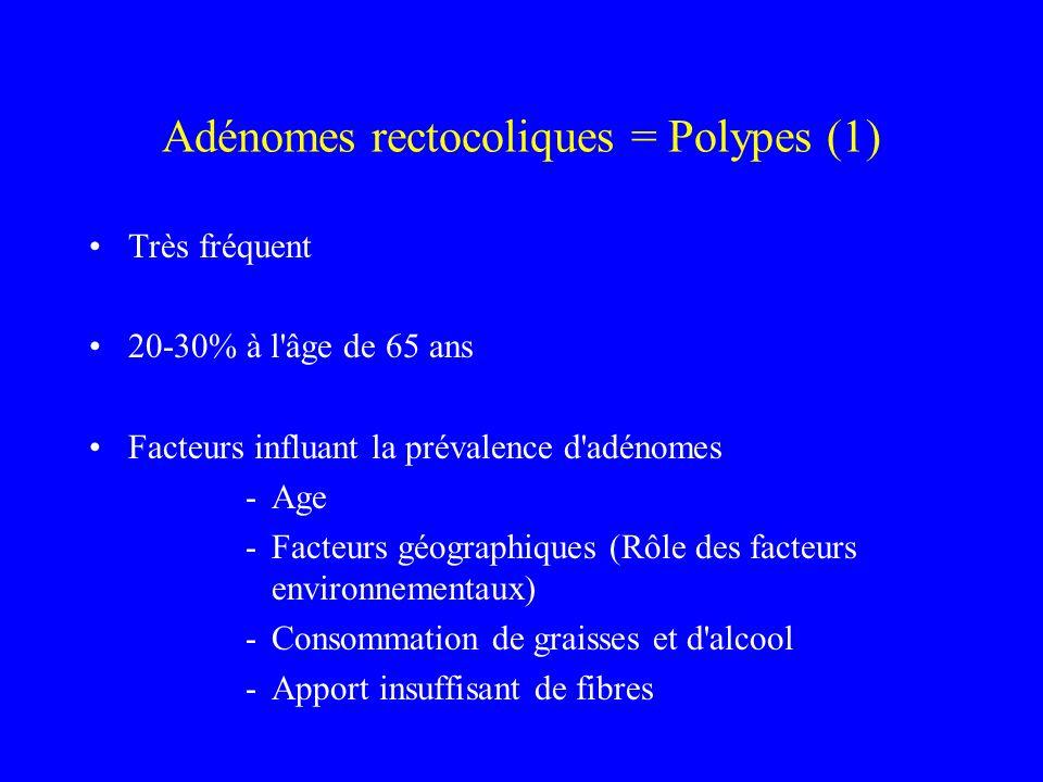 Adénomes rectocoliques = Polypes (1) Très fréquent 20-30% à l'âge de 65 ans Facteurs influant la prévalence d'adénomes -Age -Facteurs géographiques (R