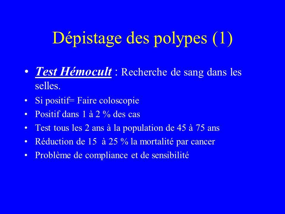 Dépistage des polypes (1) Test Hémocult : Recherche de sang dans les selles. Si positif= Faire coloscopie Positif dans 1 à 2 % des cas Test tous les 2