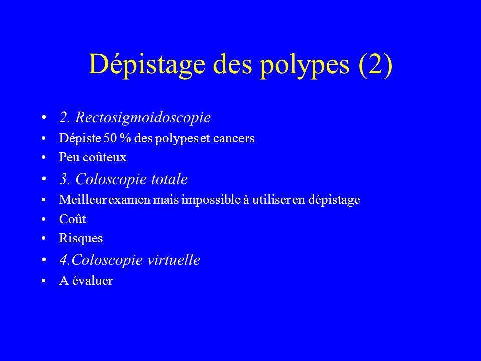 Dépistage des polypes (2) 2. Rectosigmoidoscopie Dépiste 50 % des polypes et cancers Peu coûteux 3. Coloscopie totale Meilleur examen mais impossible